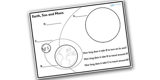 Earth Sun and Moon Label and Question Colouring Sheet - colouring, sheets, fine motor skills, earth, sun, moon, diagram labelling, label the diagram, questions sheet, space colouring sheets, space, outer space, poster, worksheet, display, fun, activi