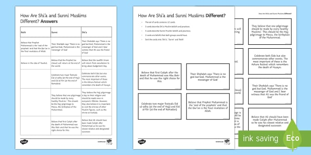 Shi'a and Sunni Sorting Cards