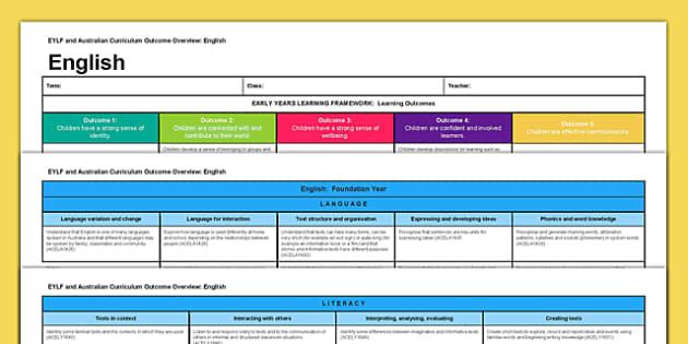 EYLF and Australian Curriculum Outcome Overview English - EYLF, Australian Curriculum, Planning, English, Foundation
