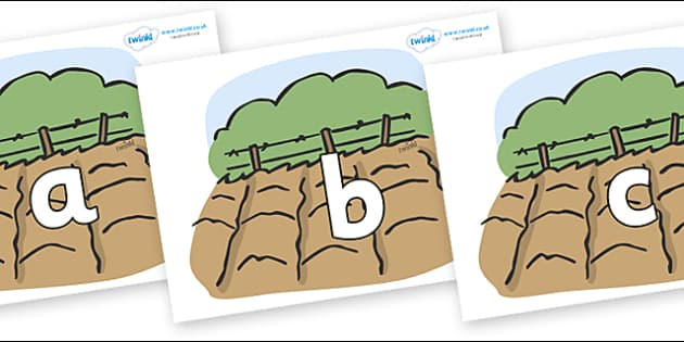 Phoneme Set on Fields - Phoneme set, phonemes, phoneme, Letters and Sounds, DfES, display, Phase 1, Phase 2, Phase 3, Phase 5, Foundation, Literacy