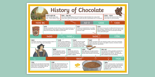 the history of chocolate 2 essay We found it in ecuador, on the pacari chocolate tour  february 2, 20179 min  read7 comments  ecuador, however, ecuador is the land of chocolate— a  country with a hundreds-year-old history of cacao production that produces some  of the.