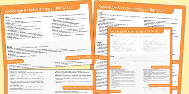 Welsh Curriculum Foundation Knowledge Understand World Overview