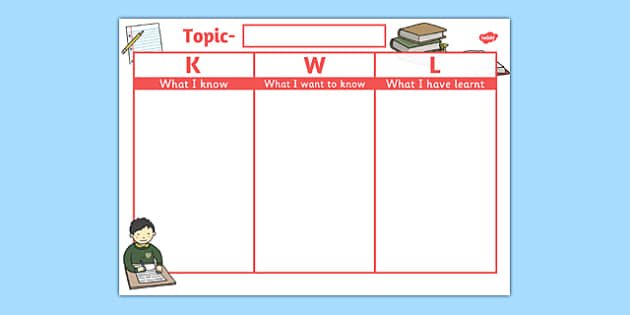 Blank KWL Grid Template - blank, kwl, grid, template, know, learn