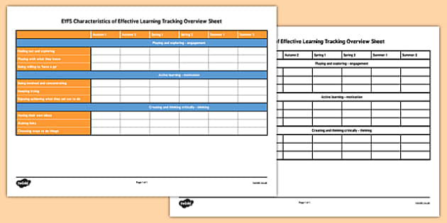 EYFS Characteristics of Effective Learning Tracking Overview Sheet - COEL, Development Matters