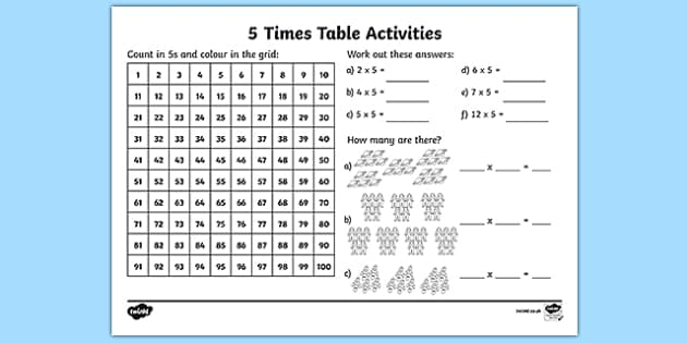 5 Times Table Activity Sheet 5 times tables counting 5s 5s – Multiplication Worksheets 5 Times Tables