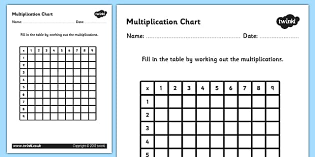Multiplication Chart - multiplication chart, times tables, times tables chart, blank times tables chart, blank multiplication chart, multiplication