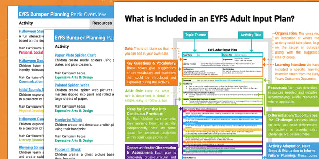 EYFS Halloween Bumper Planning Pack Overview