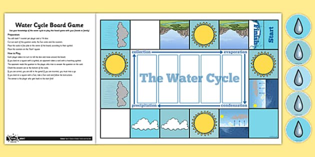 Water Cycle Game - water cycle, game, water, cycle, science