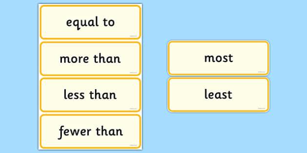 Equal More Than Less Than Word Cards Maths Display KS1