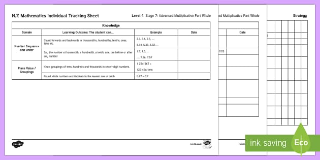 Stage 7 Numeracy Individual Assessment Checklist - New Zealand Planning and Assessment, numeracy, mathematics, stage 7, student agency, student profile