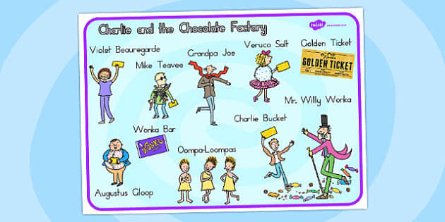 Character Word Mat to Support Teaching on Charlie and the Chocolate Factory - australia