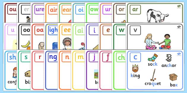 Alternative Spellings Display Poster Pack - alternative, spellings, display, poster, pack