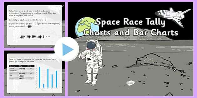 Space Tally Charts and Bar Charts PowerPoint - Data handling, analysis, space, tally, chart, bar chart, information, pictogram