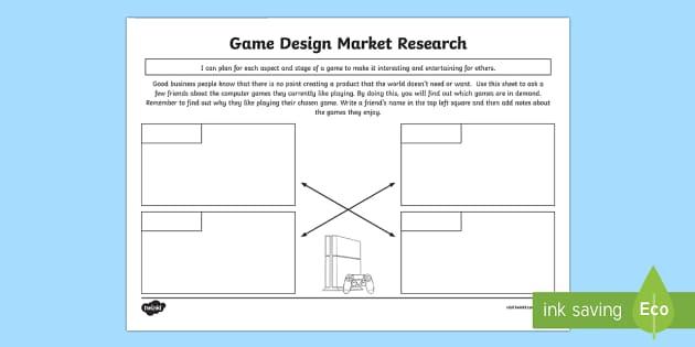 Market research activities