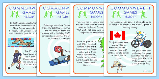 History of the Commonwealth Games Posters - sports, display