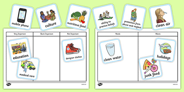 Needs and Wants Activity CfE Health and Wellbeing PSHE – Needs Vs Wants Worksheets