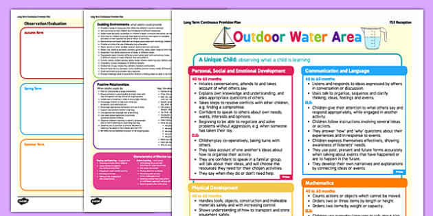 Outdoor Water Area Continuous Provision Plan Posters Reception FS2 - EYFS long term planning, outdoor, water, eyfs, long term, planning