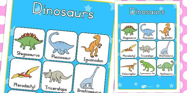 Dinosaur Vocabulary Poster - australia, dinosaur, vocabulary