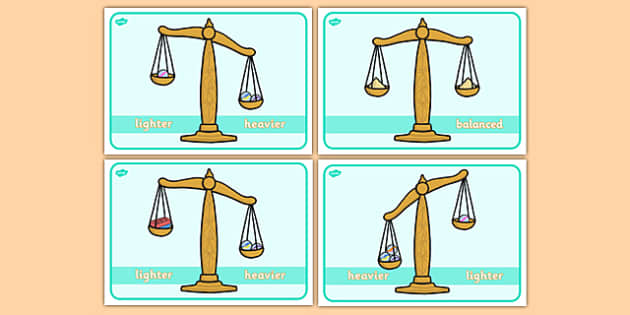 Weight Comparison Display Posters - Weight, weights, balance, balanced, weighing, scales, weighing scales, heavier, lighter, equal, unequal, numeracy, measurement, weight, poster