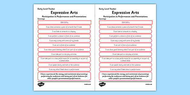 CfE Expressive Arts (Participation in Performances and Presentations) Early Level Child Friendly Tracking-Scottish