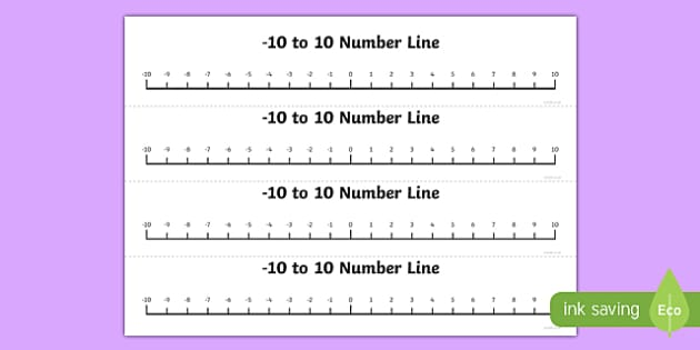 Numbers  10 to 10 in 1s Number Line