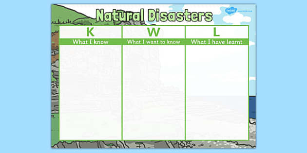 Natural Disasters KWL Grid - assessment, progress, monitor, know, learn, would, like, to, record, data, understanding, log, sheet, work, activity, geography, natural, nature,