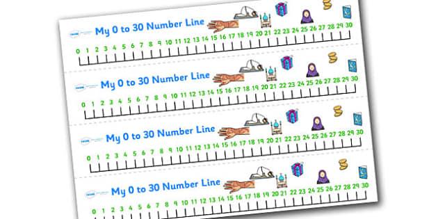 Eid Number Line 0 30-eid, number, eid numbers, number line, 0-30, maths, islam, islam number line, counting, counting aid, religion