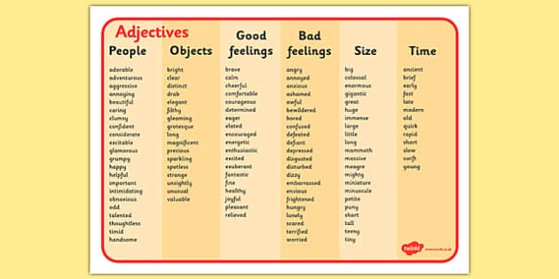 Adjective Word Mat - adjective, word mat, mat, writing aid, type of word, KS2, grammar, people, objects, time, size, how