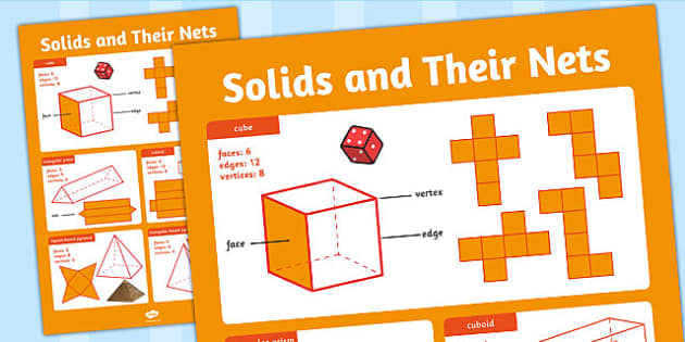 Large 3D Shapes and their Nets Poster - 3d shapes, nets, poster