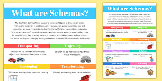 What are Schemas Information Poster - schemas, information, poster, display