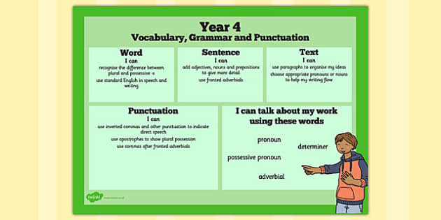 Year 4 Vocabulary, Grammar and Punctuation Word Mat - word mat