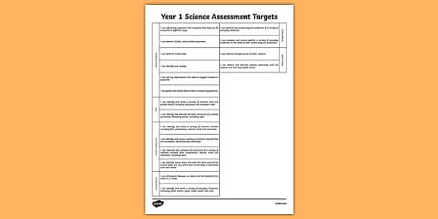 2014 Curriculum Year 1 Science Assessment Targets Colouring Sheet