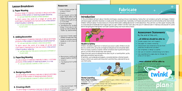 PlanIt - Art KS1 - Fabricate Planning Overview - planit, art, unit