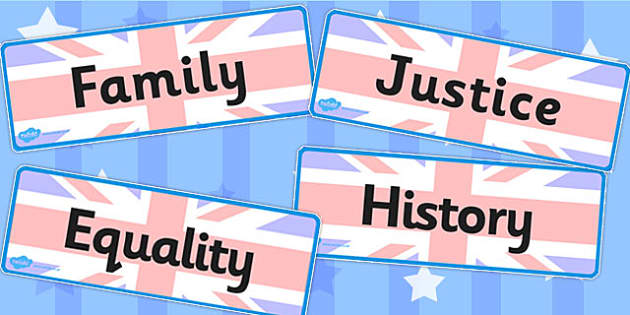 Being British Word Cards - word cards, cards, british, word, tea