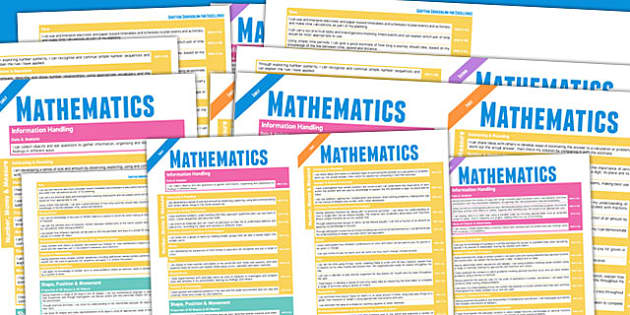 Scottish Curriculum For Excellence Mathematics Overview Posters