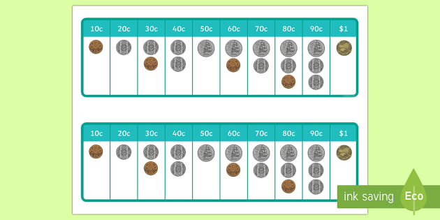 New Zealand Money up to $1 Number Line - New Zealand Money, coins, notes, number line, to $1, money