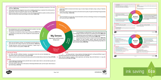 My Senses Early Level CfE Interdisciplinary Topic Web - Interdisciplinary Topic Web (Social Studies), cross curricular, plan, planner, planning, overview, I