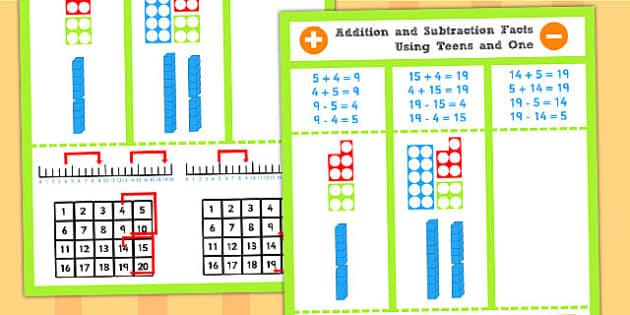 Addition and Subtraction Facts Using Tens and One 1 and 2 Poster