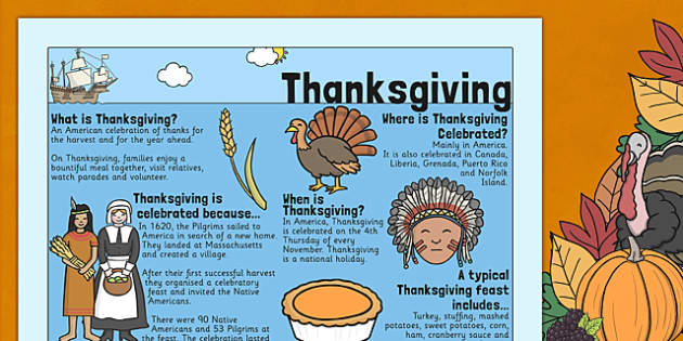 Thanksgiving Where When What Poster - thanksgiving, poster