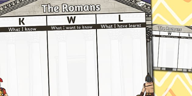 Roman Topic KWL Grid - roman, topic, kwl, grid, know, learn