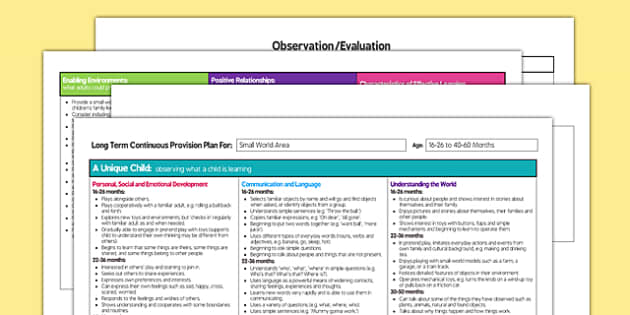 EYFS Small World Continuous Provision Plan Indoor 22 To 36