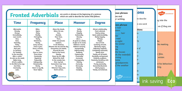 LKS2 SPaG Word Mats Resource Pack - SPaG Word Mats,words, SPaG, time, place, cause, prepositions, adverbs, conjunctions, adverbials, SPa