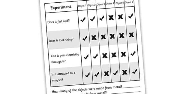 Metal Worksheet - metals, metal, materials, materials worksheet, metals investigation worksheet, how to recognise metals, properties of metal, ks2 science