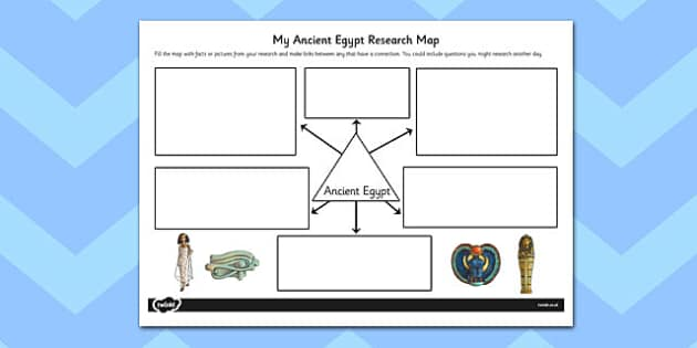Ancient Egypt Themed Research Map - ancient egypt, research map