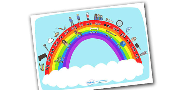 Phase 5 Rainbow Of Sounds Display Posters - raindbow of sounds, phase 5, phase five, display, posters, sign, rainbow, sounds, letters