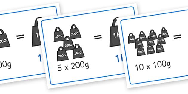 Grams To Kilograms Display Posters - grams to kilograms, grams, kilograms, convert, display, poster, sign, converting, measurement, heavy, light, heavier, lighter, comparison
