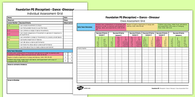 Foundation PE (Reception) - Dance - Dinosaurs Assessment Pack - EYFS, PE, Physical Development, Planning