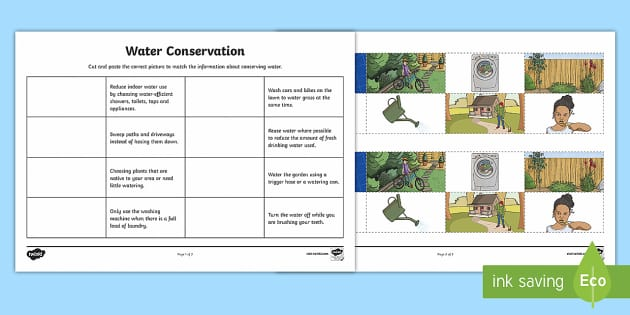 Water Conservation Read, Cut and Paste - Water in Australia, conservation, sustainability, saving water, wasting water, pollution, Australia