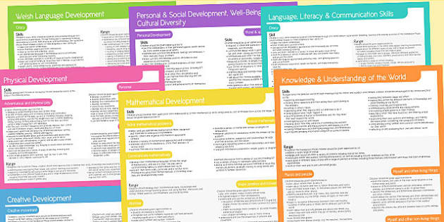 Welsh Curriculum Foundation Phase 7 Areas of Learning Overview A3