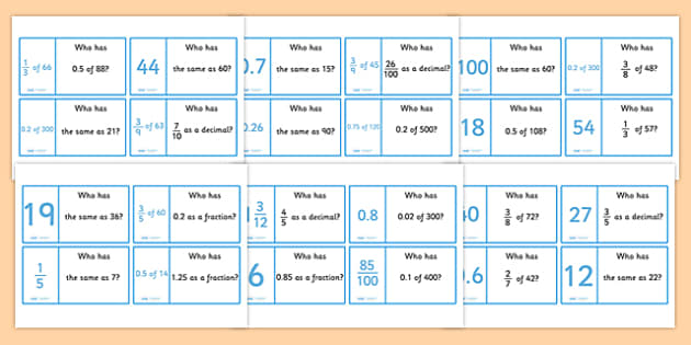 Fractions and Decimals Loop Cards (Year 5) - fractions and decimals, loop card, cards, year 5, year five, flashcards, loop, image, fraction, fractions, decimal, percentage, one whole, half, third, quarter, fifth, proportion, part, numerator, denomina